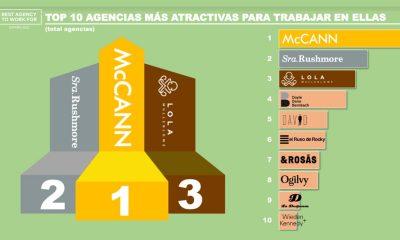 McCann encabeza el ranking de agencias creativas más atractivas para trabajar