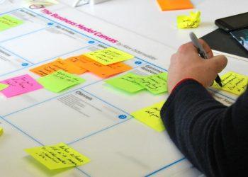 Trabajo sobre el formato del Business Model Canvas